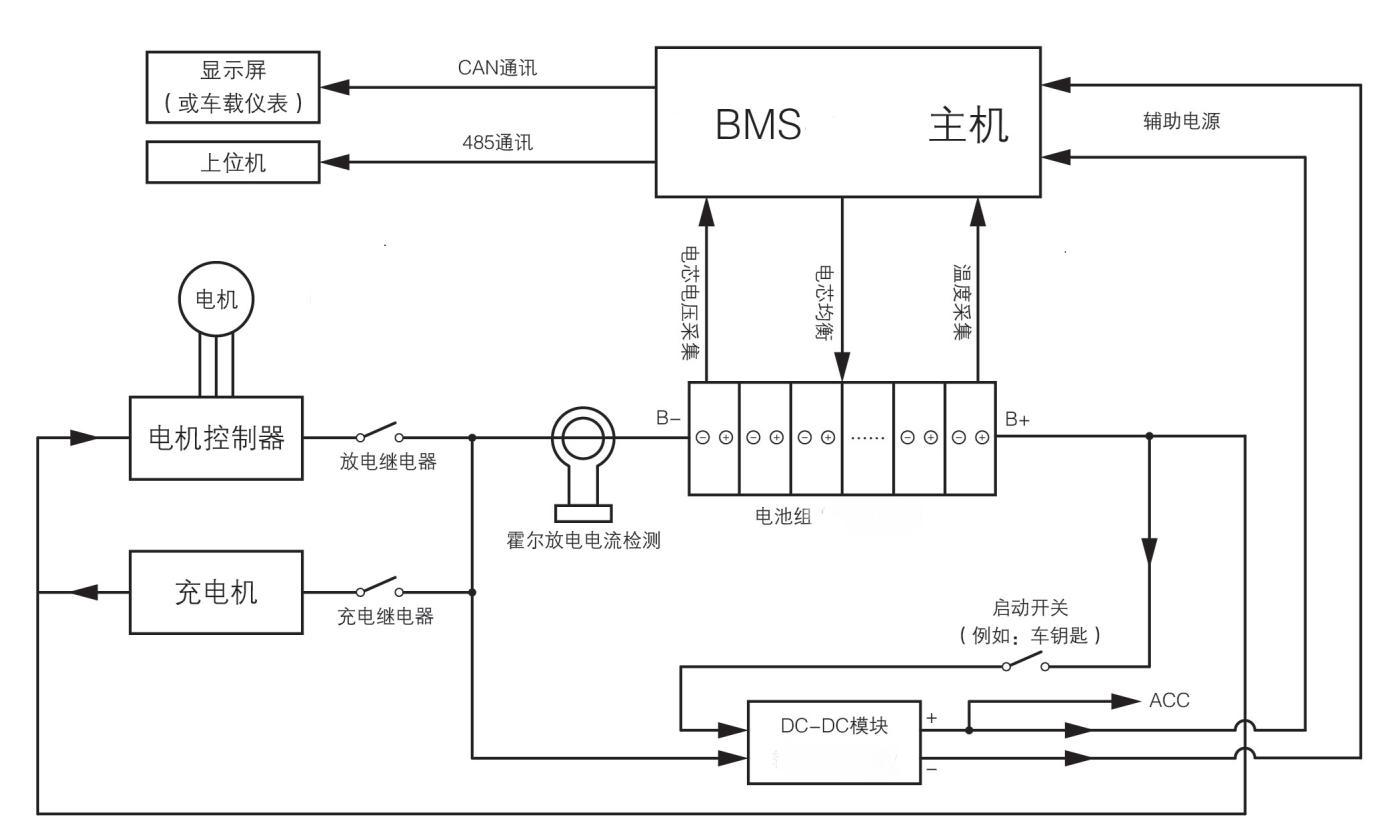 原理图可用_副本.png